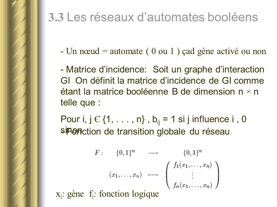 3.3 Les réseaux dautomates booléens - Un nœud = automate ( 0 ou 1 ) çad gène activé ou non - Matrice dincidence: Soit un graphe dinteraction GI On définit la matrice dincidence de GI comme étant la matrice booléenne B de dimension n × n telle que : Pour i, j Є {1,..., n}, b ij = 1 si j influence i, 0 sinon - Fonction de transition globale du réseau x i : gène f i : fonction logique