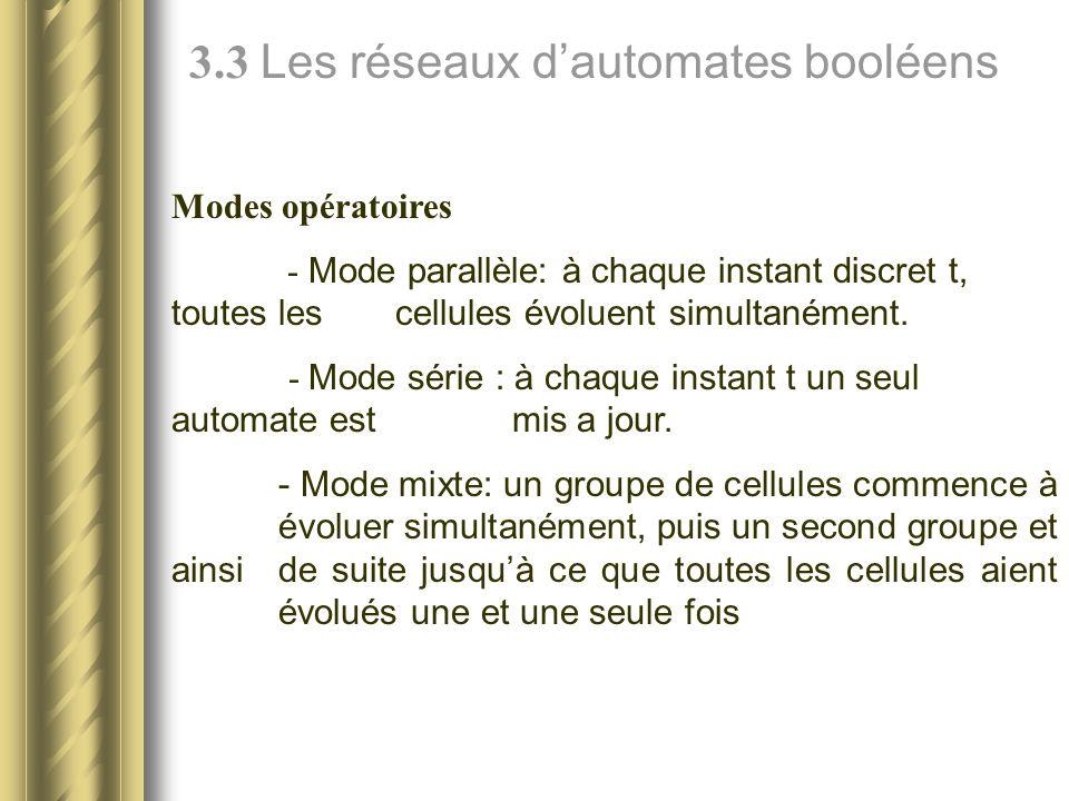 3.3 Les réseaux dautomates booléens Modes opératoires - Mode parallèle: à chaque instant discret t, toutes les cellules évoluent simultanément. - Mode