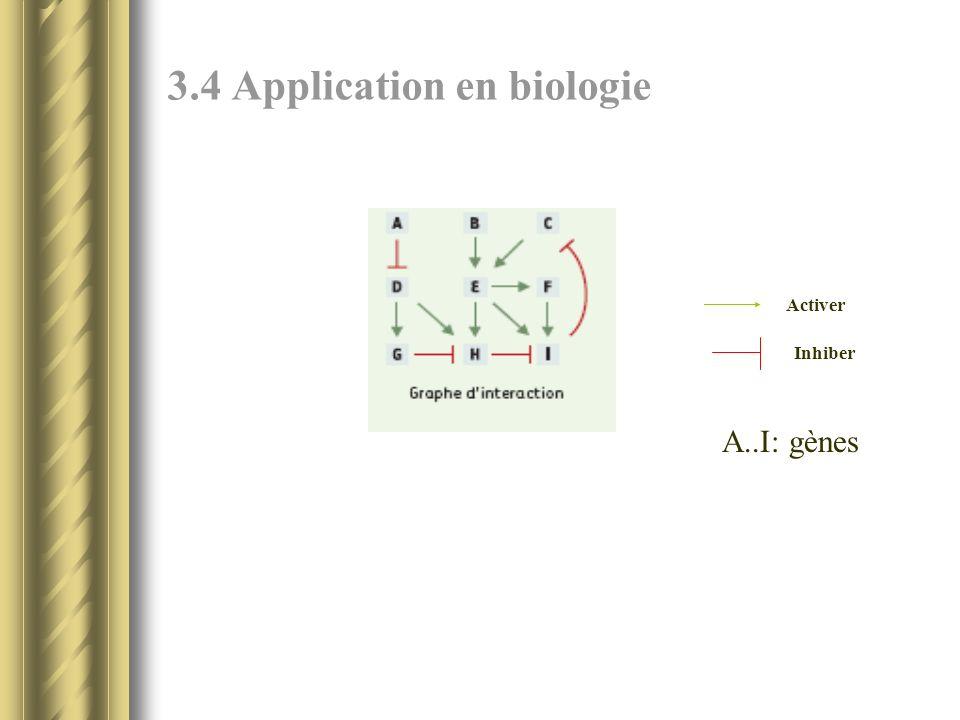 3.4 Application en biologie Activer Inhiber A..I: gènes