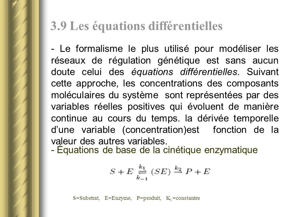 3.9 Les équations différentielles - Le formalisme le plus utilisé pour modéliser les réseaux de régulation génétique est sans aucun doute celui des équations différentielles.
