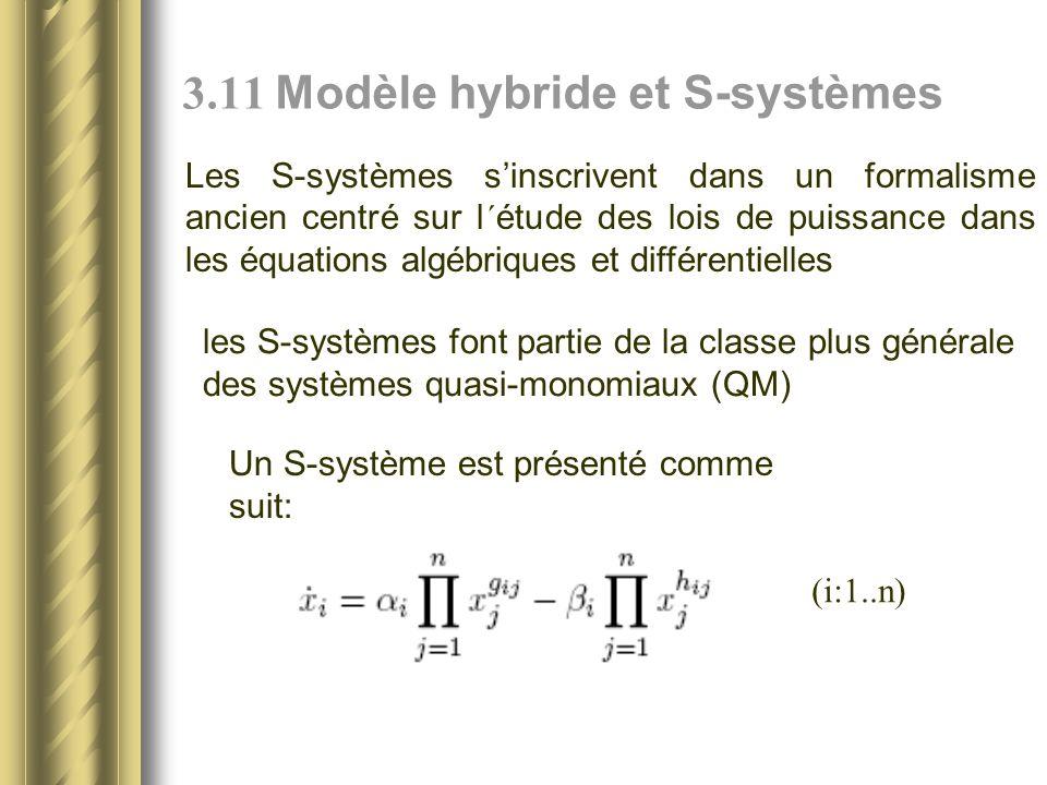 3.11 Modèle hybride et S-systèmes Les S-systèmes sinscrivent dans un formalisme ancien centré sur l´étude des lois de puissance dans les équations algébriques et différentielles les S-systèmes font partie de la classe plus générale des systèmes quasi-monomiaux (QM) Un S-système est présenté comme suit: (i:1..n)