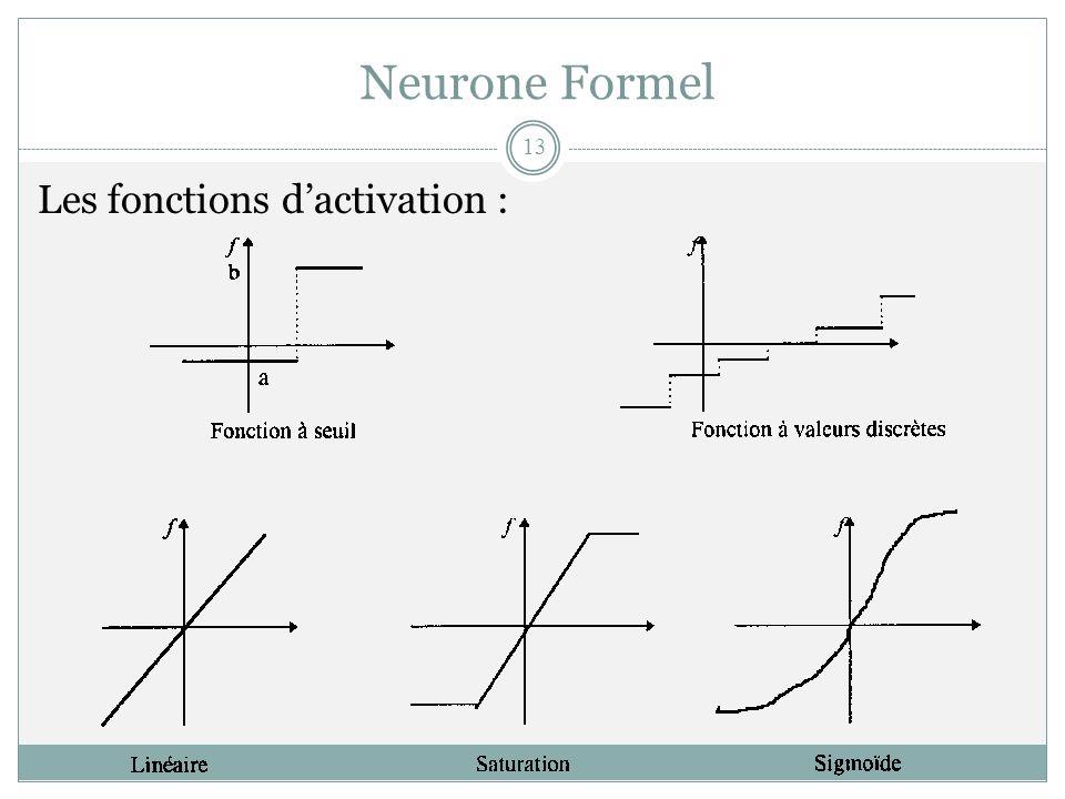 Les fonctions dactivation : Neurone Formel 13