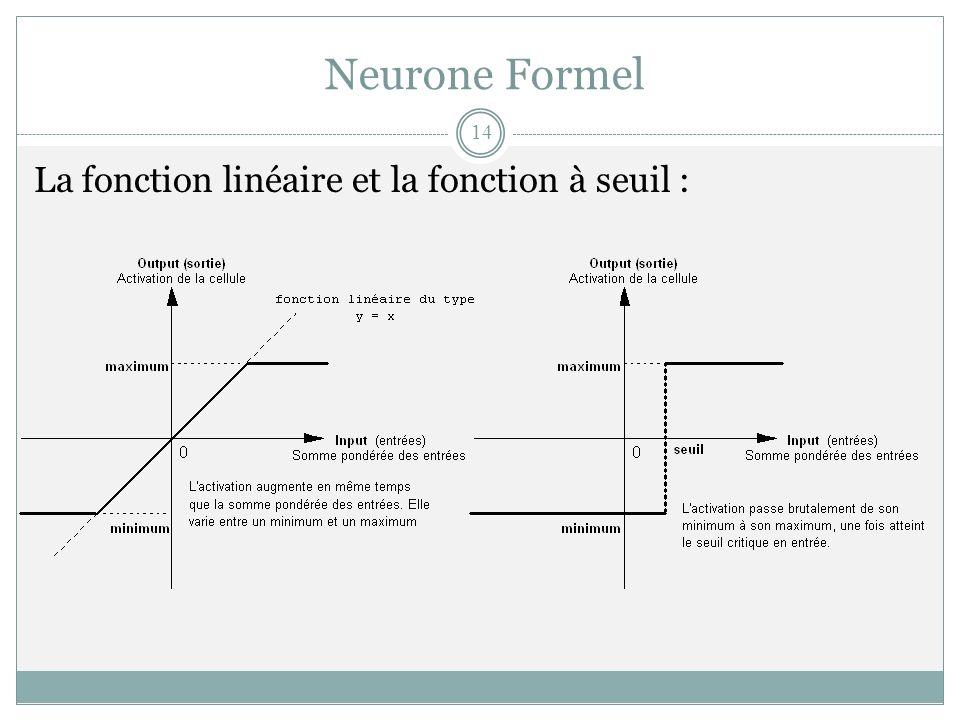 La fonction linéaire et la fonction à seuil : Neurone Formel 14