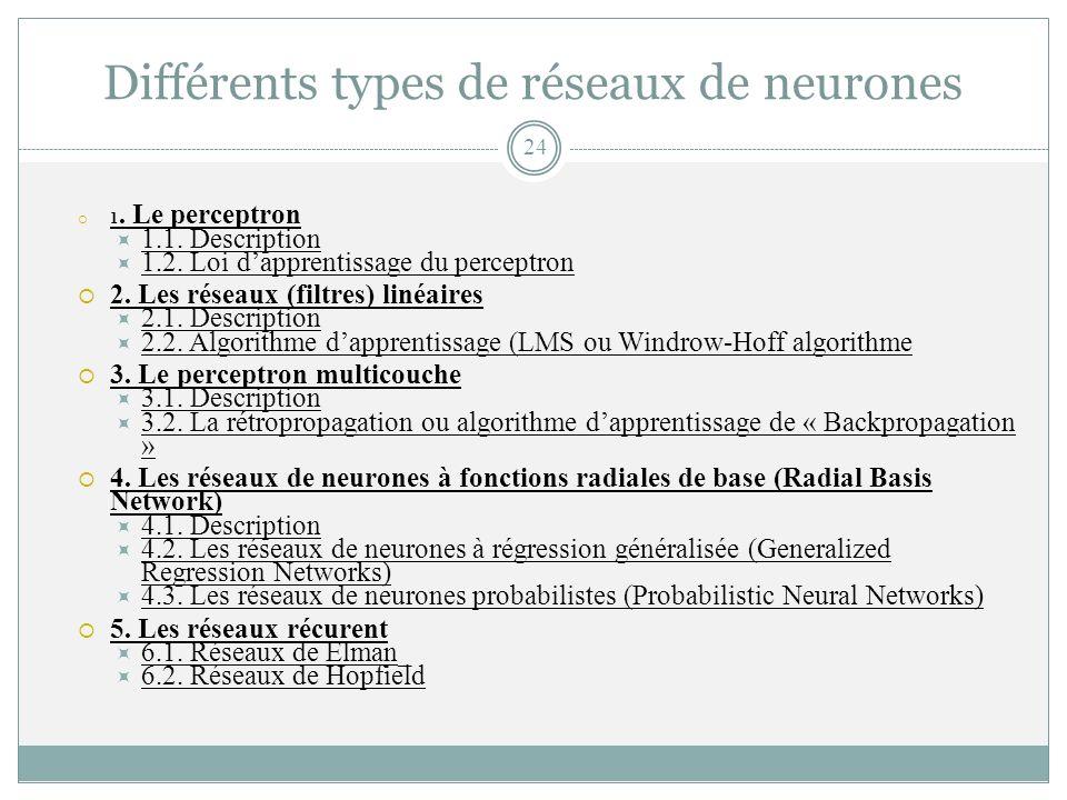 Différents types de réseaux de neurones 1. Le perceptron 1.1. Description 1.2. Loi dapprentissage du perceptron 2. Les réseaux (filtres) linéaires 2.1