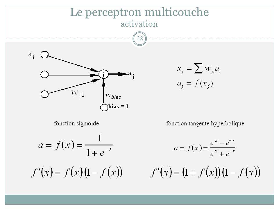 Le perceptron multicouche activation fonction tangente hyperboliquefonction sigmoïde 28