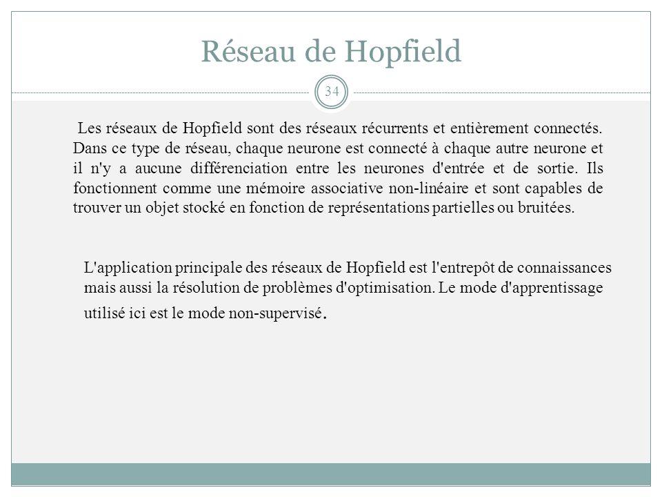 Les réseaux de Hopfield sont des réseaux récurrents et entièrement connectés. Dans ce type de réseau, chaque neurone est connecté à chaque autre neuro