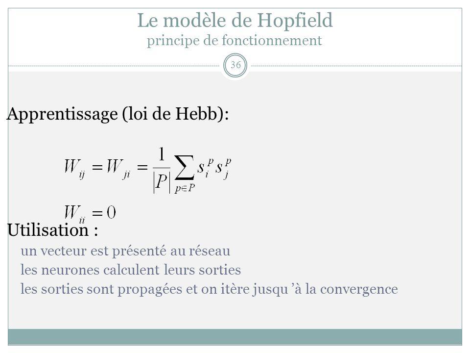 Le modèle de Hopfield principe de fonctionnement Apprentissage (loi de Hebb): Utilisation : un vecteur est présenté au réseau les neurones calculent l