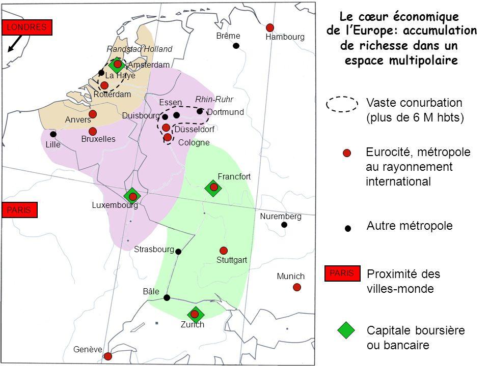 Le cœur économique de lEurope: accumulation de richesse dans un espace multipolaire Vaste conurbation (plus de 6 M hbts) Rhin-Ruhr Eurocité, métropole