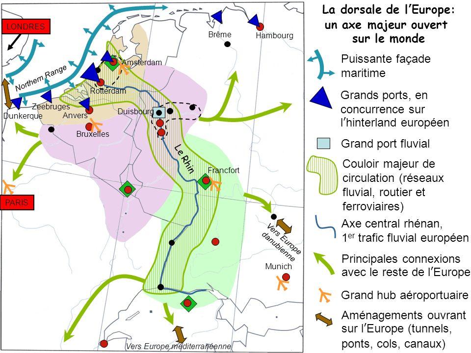 La dorsale de lEurope: un axe majeur ouvert sur le monde Le Rhin Puissante façade maritime LONDRES Grands ports, en concurrence sur lhinterland europé