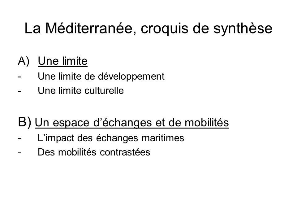 La Méditerranée, croquis de synthèse A)Une limite - Une limite de développement - Une limite culturelle B) Un espace déchanges et de mobilités -Limpac