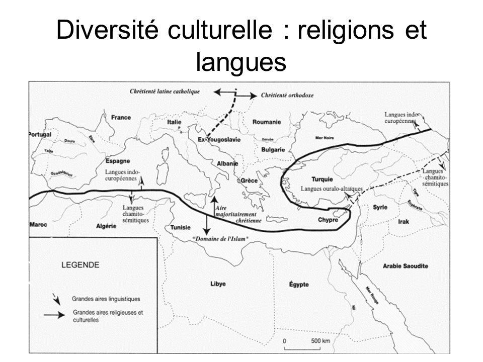 Diversité culturelle : religions et langues