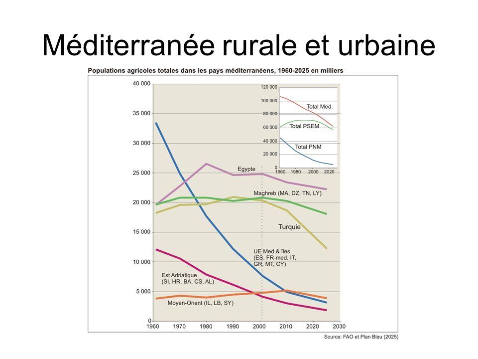 Méditerranée rurale et urbaine