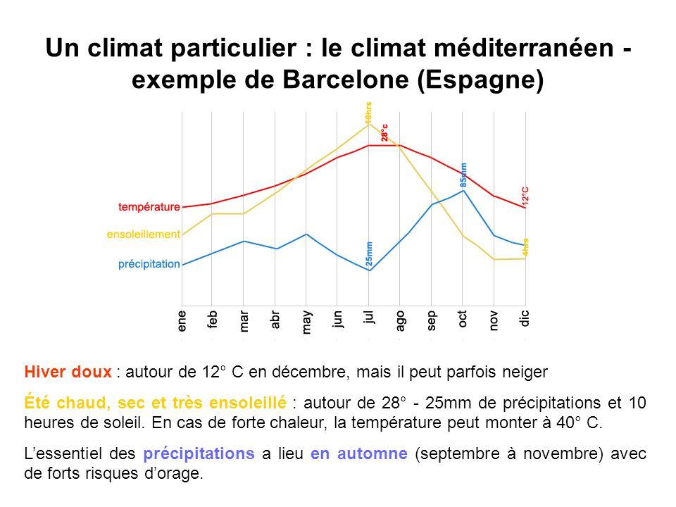 Un climat particulier : le climat méditerranéen - exemple de Barcelone (Espagne) Hiver doux : autour de 12° C en décembre, mais il peut parfois neiger