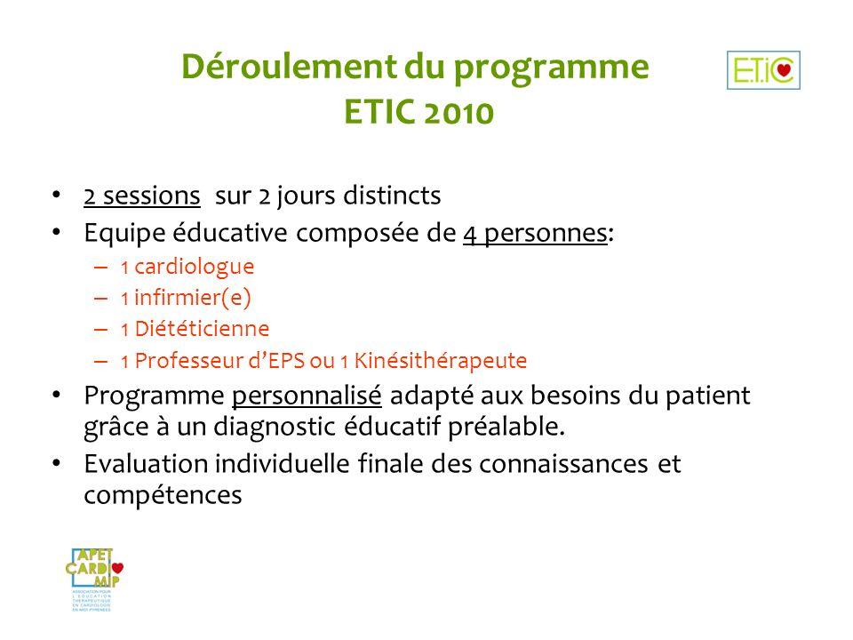 Déroulement du programme ETIC 2010 2 sessions sur 2 jours distincts Equipe éducative composée de 4 personnes: – 1 cardiologue – 1 infirmier(e) – 1 Dié
