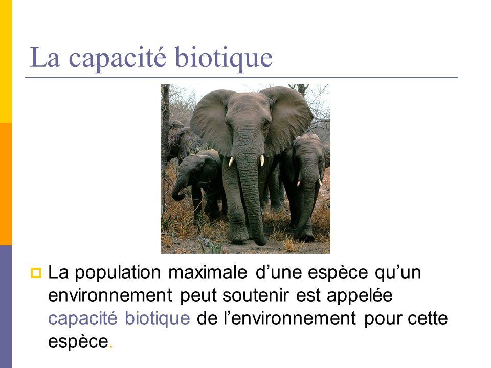 La capacité biotique La population maximale dune espèce quun environnement peut soutenir est appelée capacité biotique de lenvironnement pour cette es