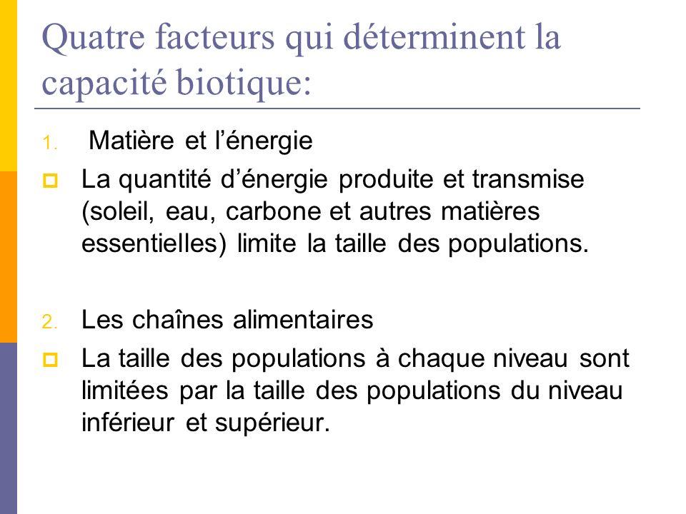 Quatre facteurs qui déterminent la capacité biotique: 1. Matière et lénergie La quantité dénergie produite et transmise (soleil, eau, carbone et autre