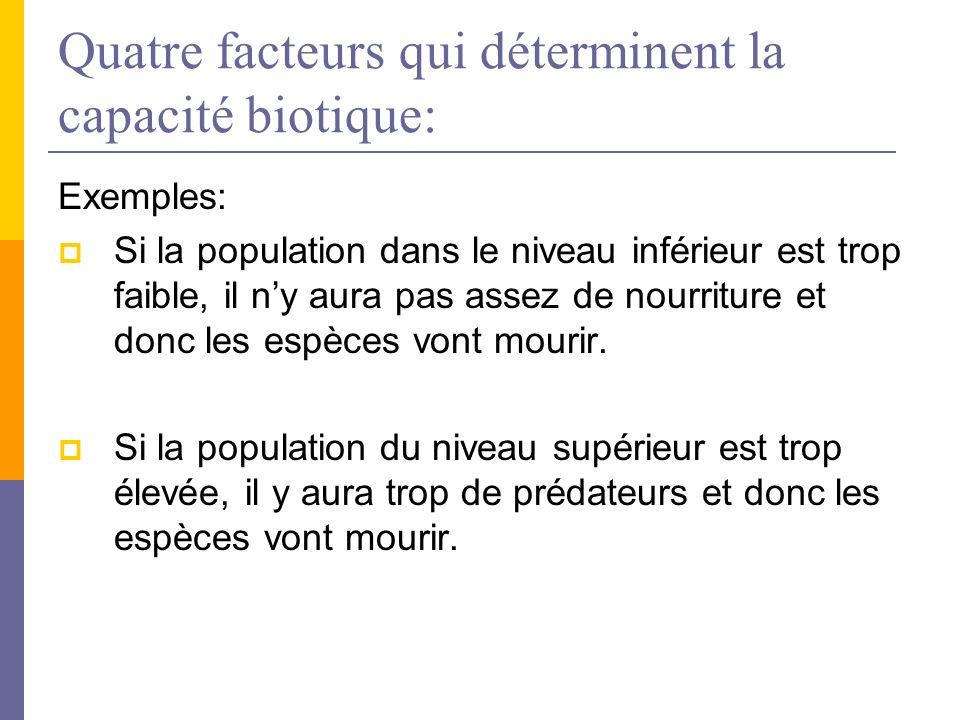 Quatre facteurs qui déterminent la capacité biotique: Exemples: Si la population dans le niveau inférieur est trop faible, il ny aura pas assez de nourriture et donc les espèces vont mourir.