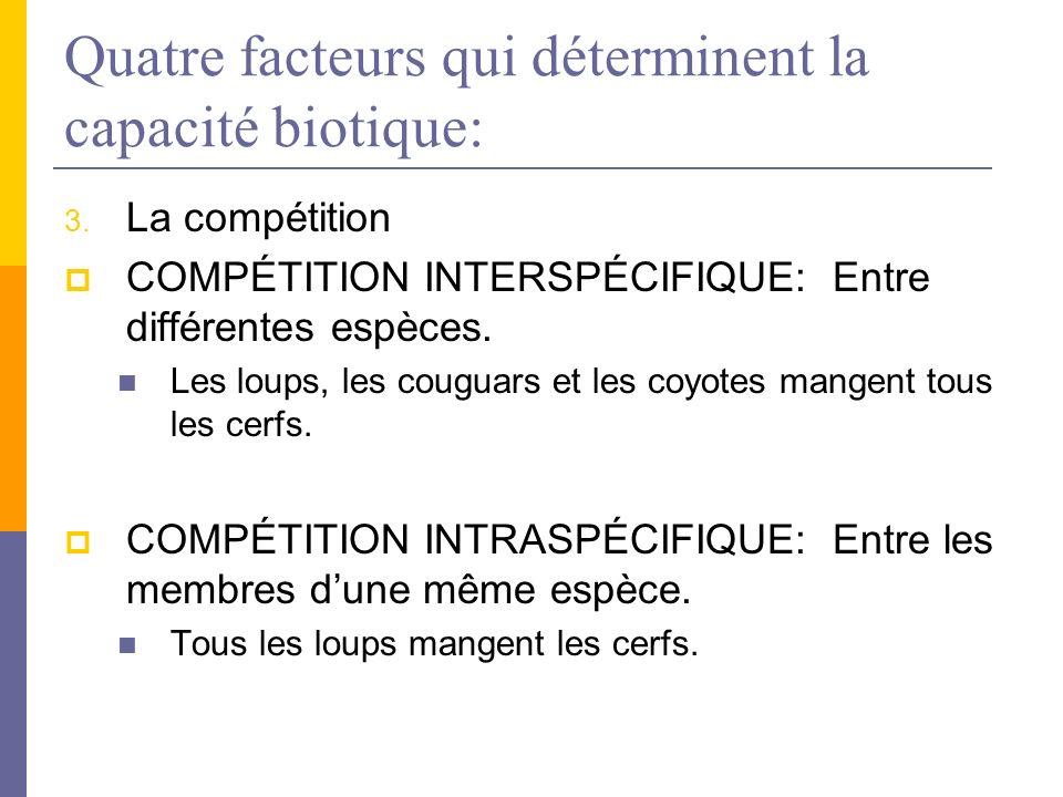 Quatre facteurs qui déterminent la capacité biotique: 3. La compétition COMPÉTITION INTERSPÉCIFIQUE: Entre différentes espèces. Les loups, les couguar