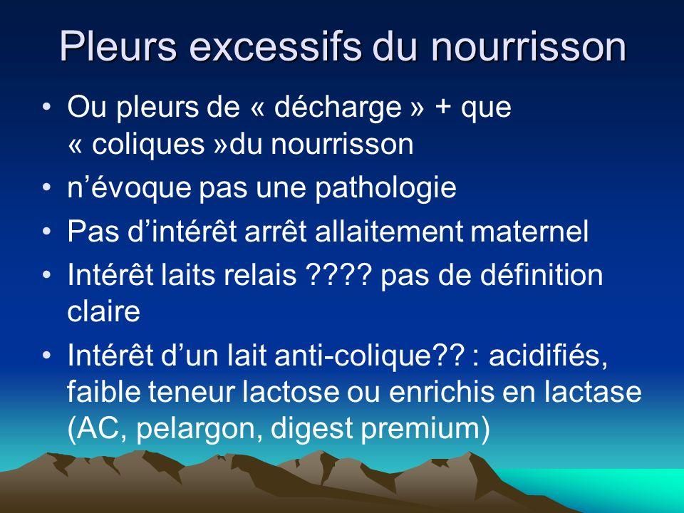 Pleurs excessifs du nourrisson Ou pleurs de « décharge » + que « coliques »du nourrisson névoque pas une pathologie Pas dintérêt arrêt allaitement mat