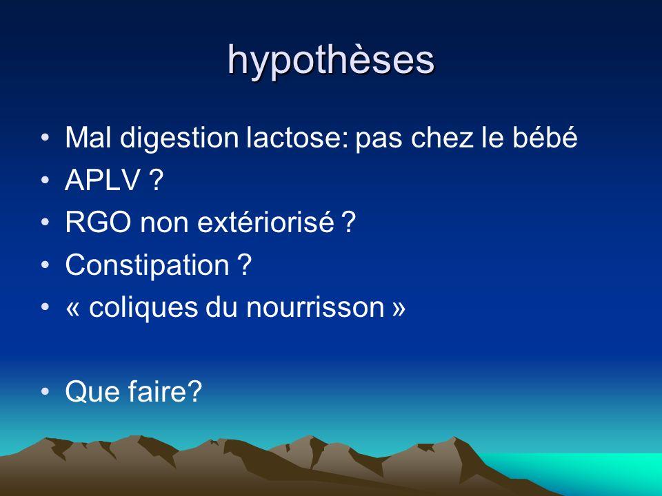 hypothèses Mal digestion lactose: pas chez le bébé APLV ? RGO non extériorisé ? Constipation ? « coliques du nourrisson » Que faire?