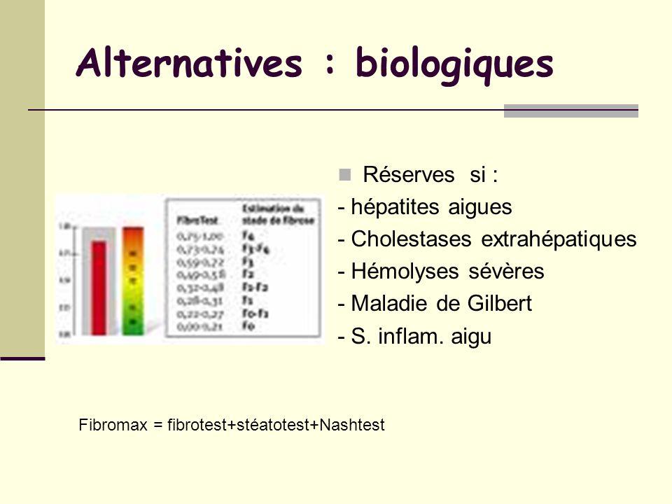 Alternatives : biologiques Réserves si : - hépatites aigues - Cholestases extrahépatiques - Hémolyses sévères - Maladie de Gilbert - S. inflam. aigu F