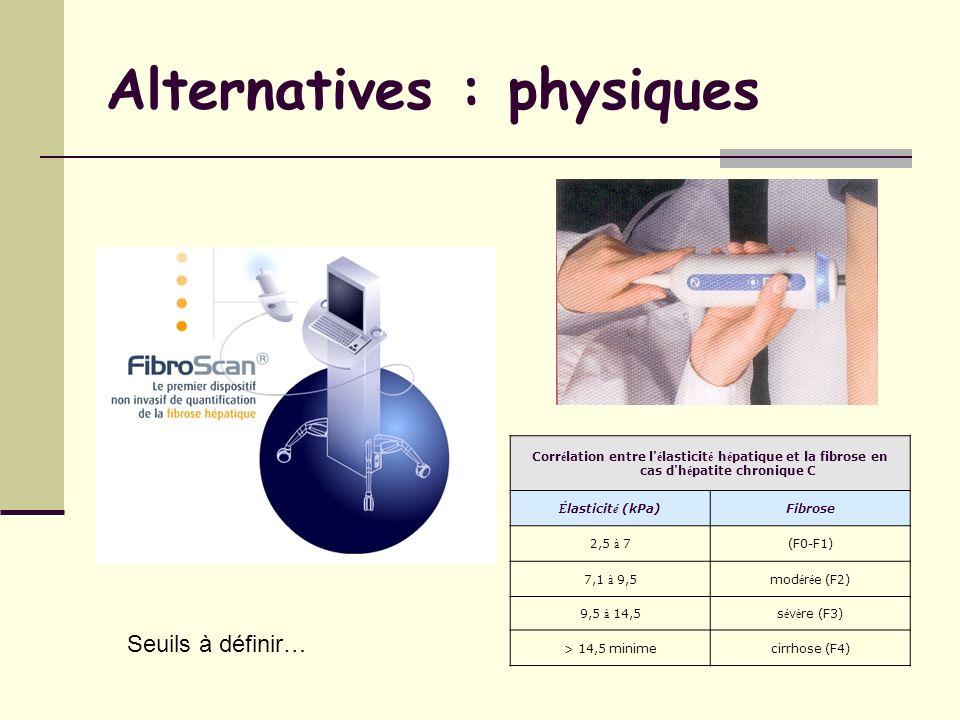 Alternatives : physiques Corr é lation entre l' é lasticit é h é patique et la fibrose en cas d'h é patite chronique C É lasticit é (kPa)Fibrose 2,5 à