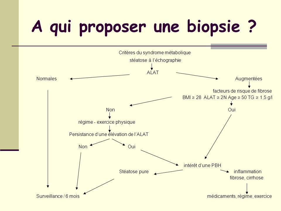 A qui proposer une biopsie ? Critères du syndrome métabolique stéatose à léchographie ALAT Normales Augmentées facteurs de risque de fibrose BMI 28 AL
