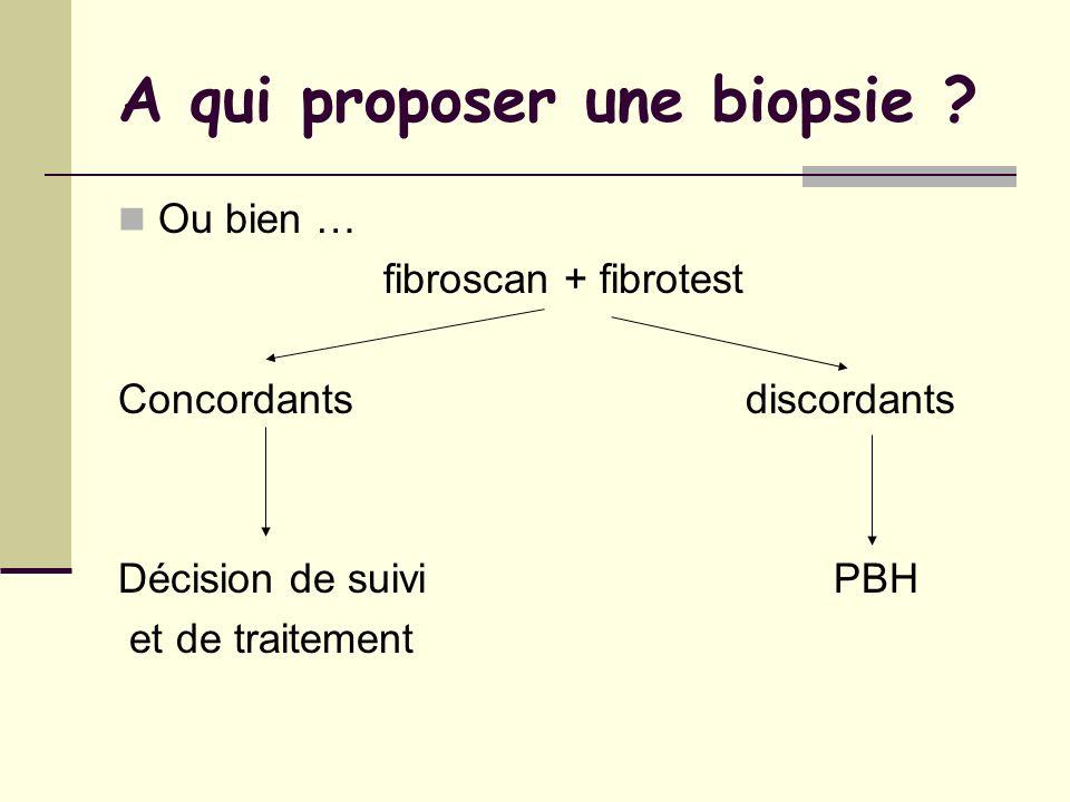 A qui proposer une biopsie ? Ou bien … fibroscan + fibrotest Concordants discordants Décision de suivi PBH et de traitement