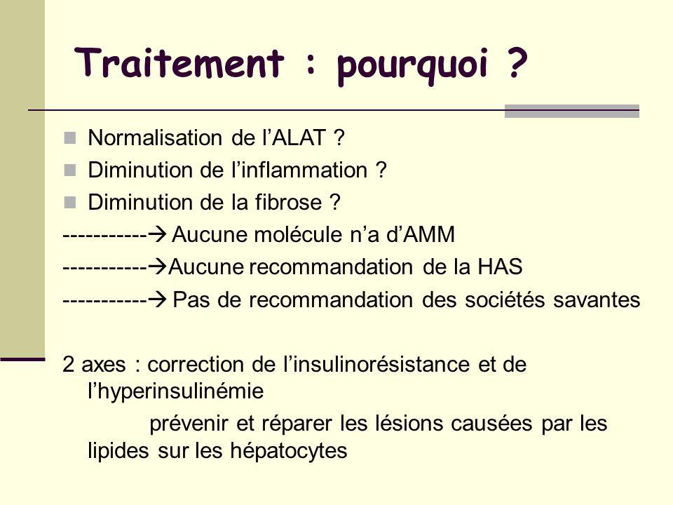 Traitement : pourquoi ? Normalisation de lALAT ? Diminution de linflammation ? Diminution de la fibrose ? ----------- Aucune molécule na dAMM --------