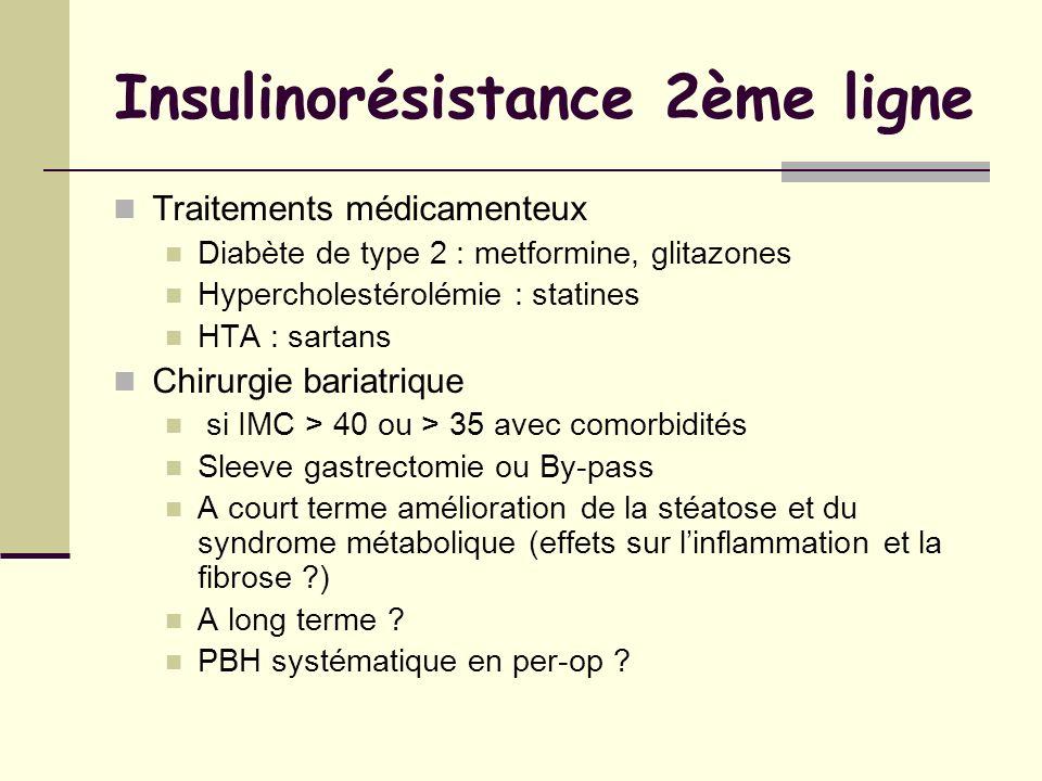 Insulinorésistance 2ème ligne Traitements médicamenteux Diabète de type 2 : metformine, glitazones Hypercholestérolémie : statines HTA : sartans Chiru