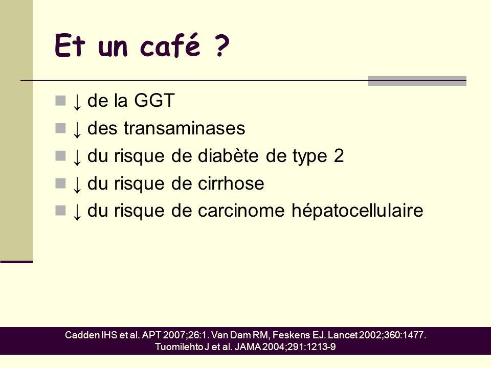 Et un café ? de la GGT des transaminases du risque de diabète de type 2 du risque de cirrhose du risque de carcinome hépatocellulaire Cadden IHS et al