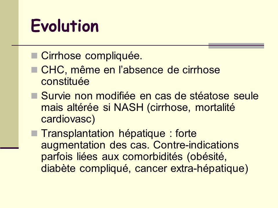 Evolution Cirrhose compliquée. CHC, même en labsence de cirrhose constituée Survie non modifiée en cas de stéatose seule mais altérée si NASH (cirrhos