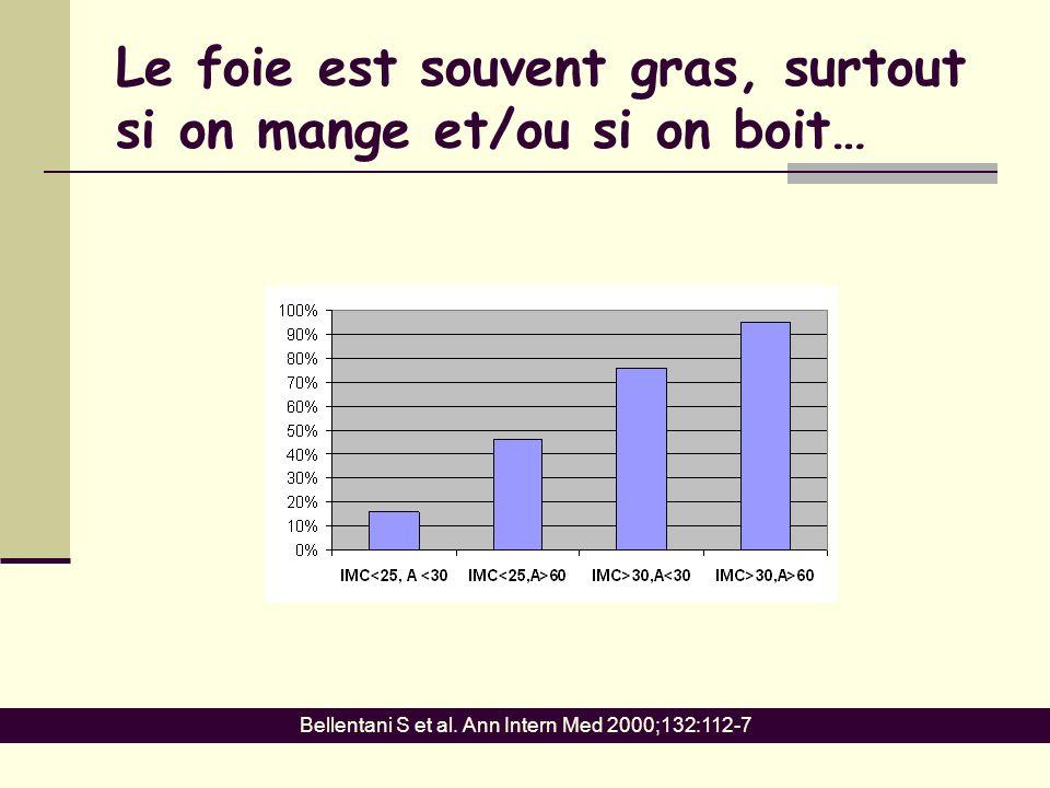 Le foie est souvent gras, surtout si on mange et/ou si on boit… Bellentani S et al. Ann Intern Med 2000;132:112-7