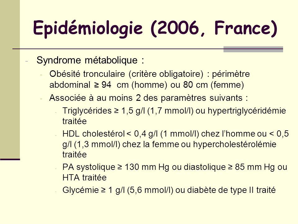 Epidémiologie (2006, France) - Syndrome métabolique : - Obésité tronculaire (critère obligatoire) : périmètre abdominal 94 cm (homme) ou 80 cm (femme)