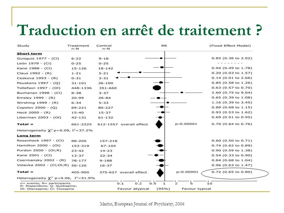 Martin, European Journal of Psychiatry, 2006 Traduction en arrêt de traitement ?