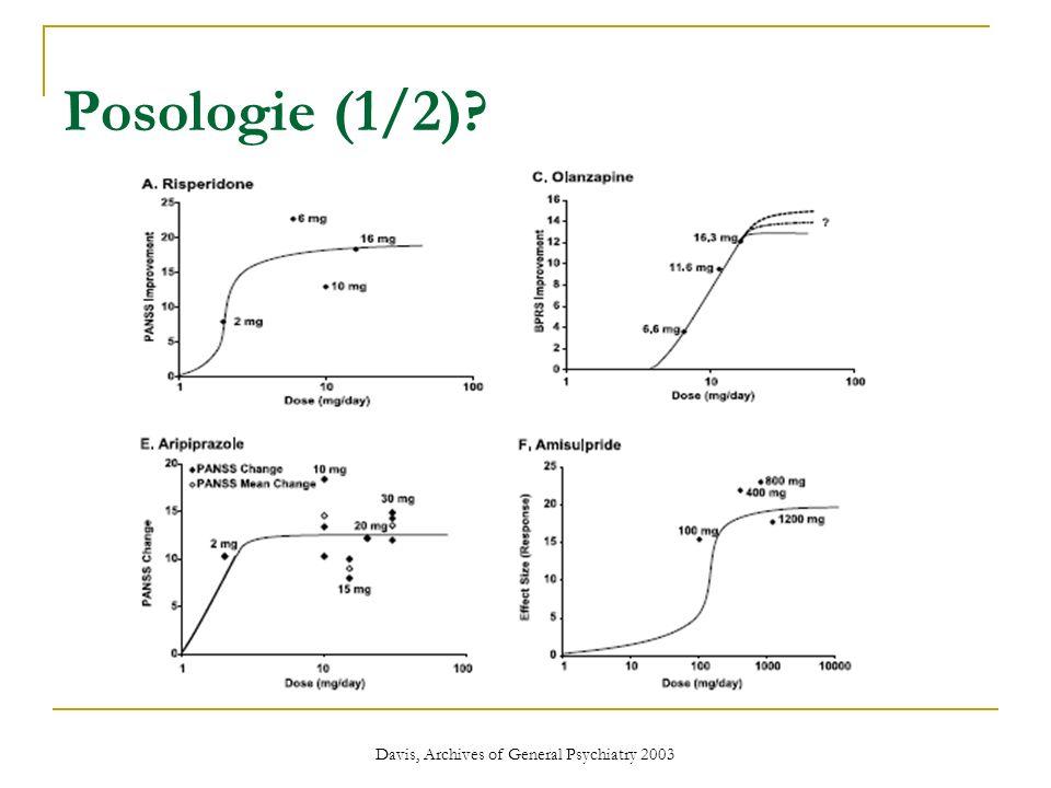 Davis, Archives of General Psychiatry 2003 Posologie (1/2)?