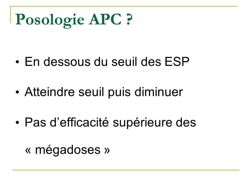 Posologie APC ? En dessous du seuil des ESP Atteindre seuil puis diminuer Pas defficacité supérieure des « mégadoses »