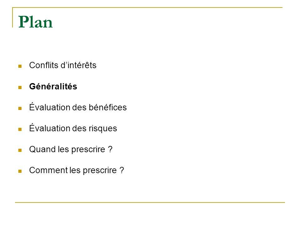 Critères de choix 1.Préférence patient et réponse ant.