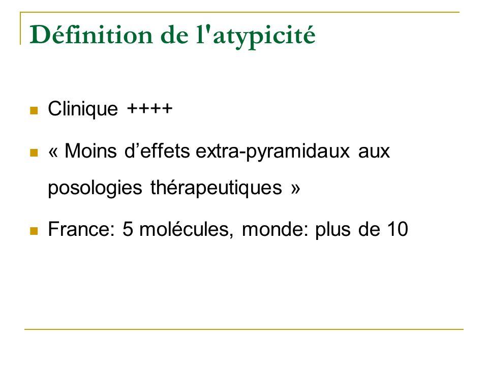 Définition de l'atypicité Clinique ++++ « Moins deffets extra-pyramidaux aux posologies thérapeutiques » France: 5 molécules, monde: plus de 10