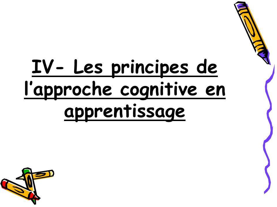 IV- Les principes de lapproche cognitive en apprentissage