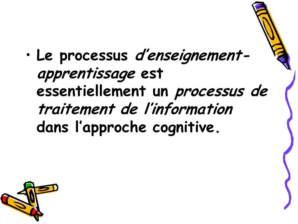 Le processus denseignement- apprentissage est essentiellement un processus de traitement de linformation dans lapproche cognitive.