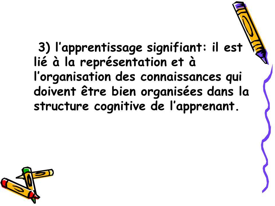 3) lapprentissage signifiant: il est lié à la représentation et à lorganisation des connaissances qui doivent être bien organisées dans la structure c
