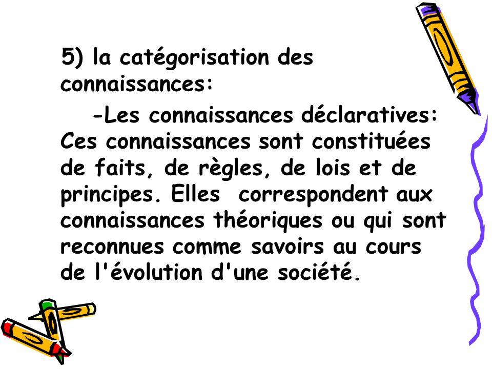 5) la catégorisation des connaissances: -Les connaissances déclaratives: Ces connaissances sont constituées de faits, de règles, de lois et de princip