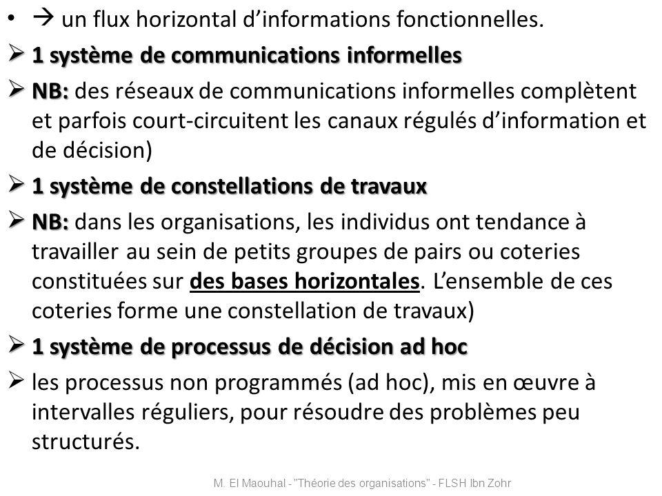un flux horizontal dinformations fonctionnelles. 1 système de communications informelles 1 système de communications informelles NB: NB: des réseaux d