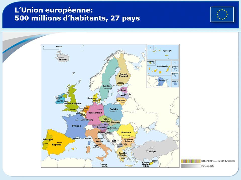 LUnion européenne: 500 millions dhabitants, 27 pays États membres de lUnion européenne Pays candidats