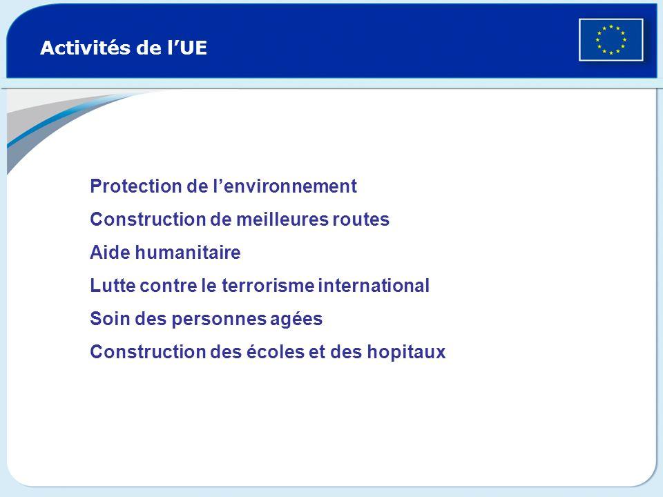 Activités de lUE Protection de lenvironnement Construction de meilleures routes Aide humanitaire Lutte contre le terrorisme international Soin des personnes agées Construction des écoles et des hopitaux