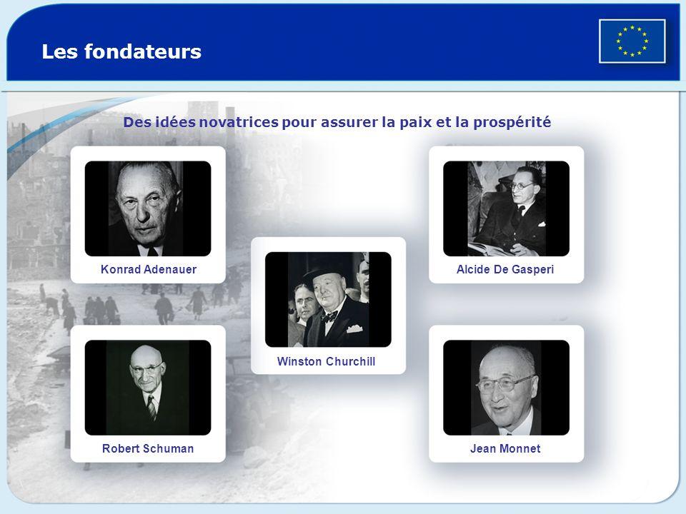 Les fondateurs Des idées novatrices pour assurer la paix et la prospérité Konrad Adenauer Robert Schuman Winston Churchill Alcide De Gasperi Jean Monnet