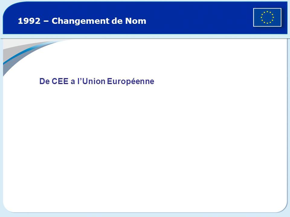 1992 – Changement de Nom De CEE a lUnion Européenne