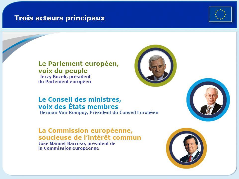 Trois acteurs principaux Le Parlement européen, voix du peuple Jerzy Buzek, président du Parlement européen Le Conseil des ministres, voix des États membres Herman Van Rompuy, Président du Conseil Européen La Commission européenne, soucieuse de lintérêt commun José Manuel Barroso, président de la Commission européenne