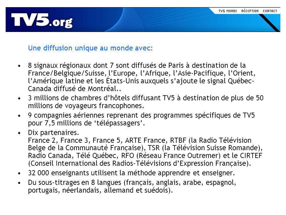 Une diffusion unique au monde avec: 8 signaux régionaux dont 7 sont diffusés de Paris à destination de la France/Belgique/Suisse, lEurope, lAfrique, l
